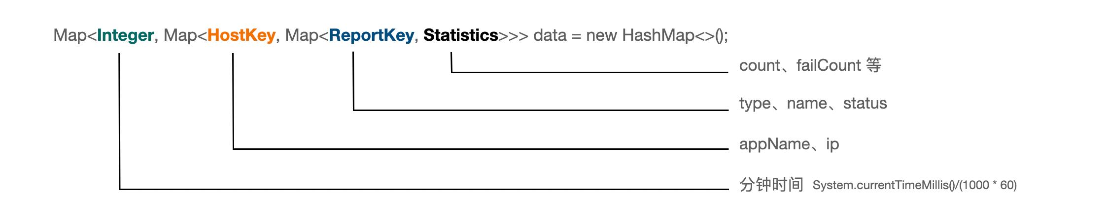transaction-statistics